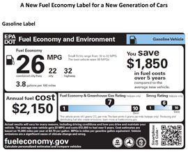 EPA Fuel Efficiency Label
